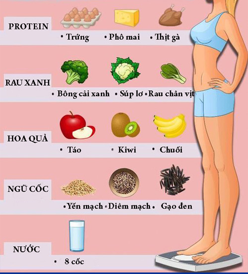 Cách giảm béo nhanh trong 1 tuần
