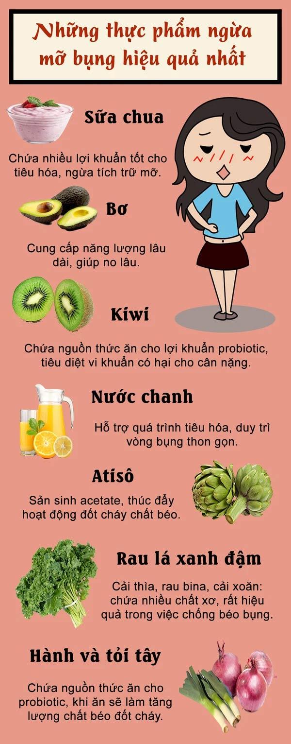 Những Món Ăn Giảm Béo Bụng An Toàn Sức Khỏe
